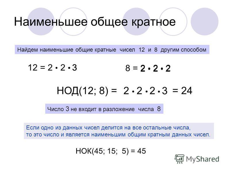 Наименьшее общее кратное Найдем наименьшие общие кратные чисел 12 и 8 другим способом 12 = 2 2 3 НОД(12; 8) = 8 = 2 2 2 2 2 2 3 Число 3 не входит в разложение числа 8 = 24 Если одно из данных чисел делится на все остальные числа, то это число и являе