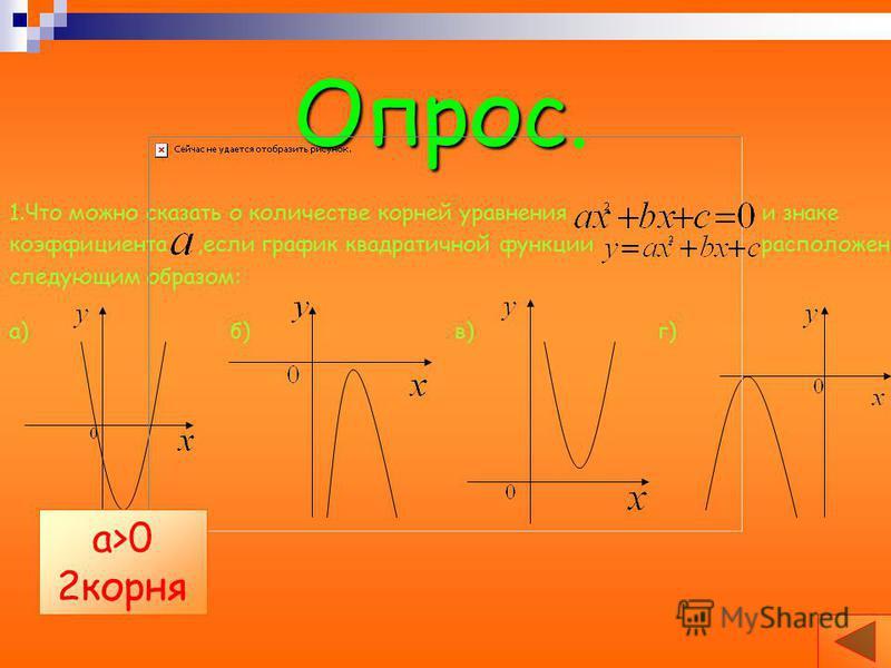 1. Что можно сказать о количестве корней уравнения и знаке коэффициента,если график квадратичной функции расположен следующим образом: а) б)в)г) Ответ.