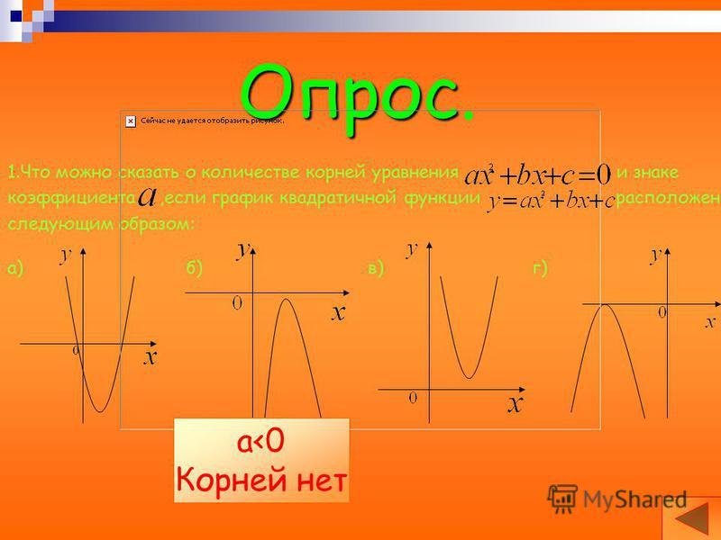 Опрос Опрос. 1. Что можно сказать о количестве корней уравнения и знаке коэффициента,если график квадратичной функции расположен следующим образом: а)б)в)г) а>0 2 корня