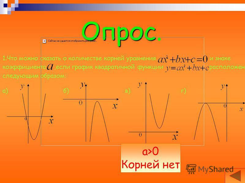 Опрос Опрос. 1. Что можно сказать о количестве корней уравнения и знаке коэффициента,если график квадратичной функции расположен следующим образом: а)б)в)г) а<0 Корней нет