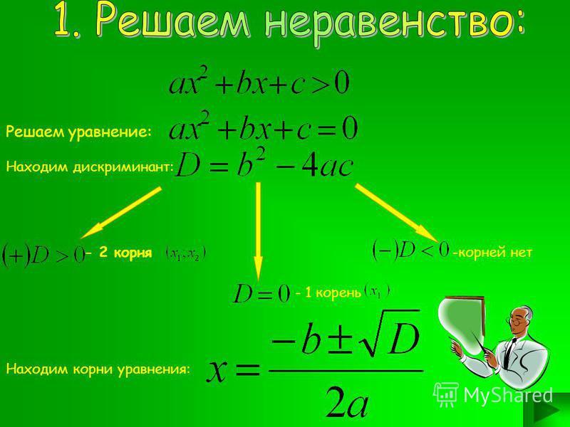 Неравенства вида и, где -переменная, и -некоторые числа, причём,называют неравенствами второй степени с одной переменной.