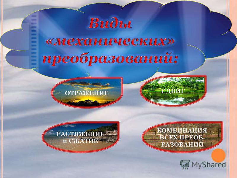 СДВИГ ОТРАЖЕНИЕ РАСТЯЖЕНИЕ и СЖАТИЕ КОМБИНАЦИЯ ВСЕХ ПРЕОБ- РАЗОВАНИЙ