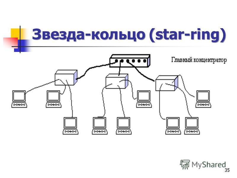 Звезда-кольцо (star-ring) 35