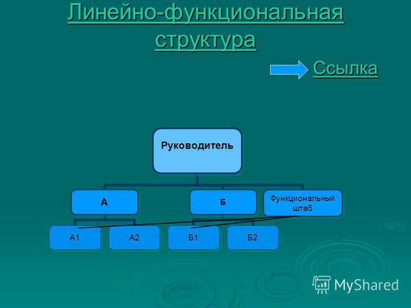 Линейно-функциональная структура Линейно-функциональная структура Ссылка Ссылка Линейно-функциональная структура Ссылка