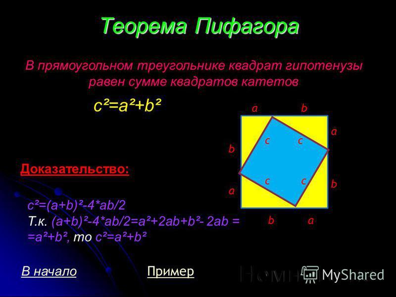 Теорема Пифагора В прямоугольном треугольнике квадрат гипотенузы равен сумме квадратов катетов Доказательство: c²=a²+b² с²=(a+b)²-4*ab/2 Т.к. (a+b)²-4*ab/2=a²+2ab+b²- 2ab = =a²+b², то c²=a²+b² В начало Пример а а b b b а а b сс сс
