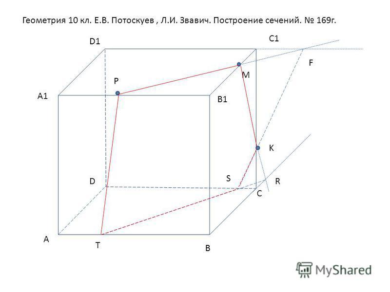 Геометрия 10 кл. Е.В. Потоскуев, Л.И. Звавич. Построение сечений. 169 г. А В С D А1А1 В1В1 С1С1 D1 P M K R F S T