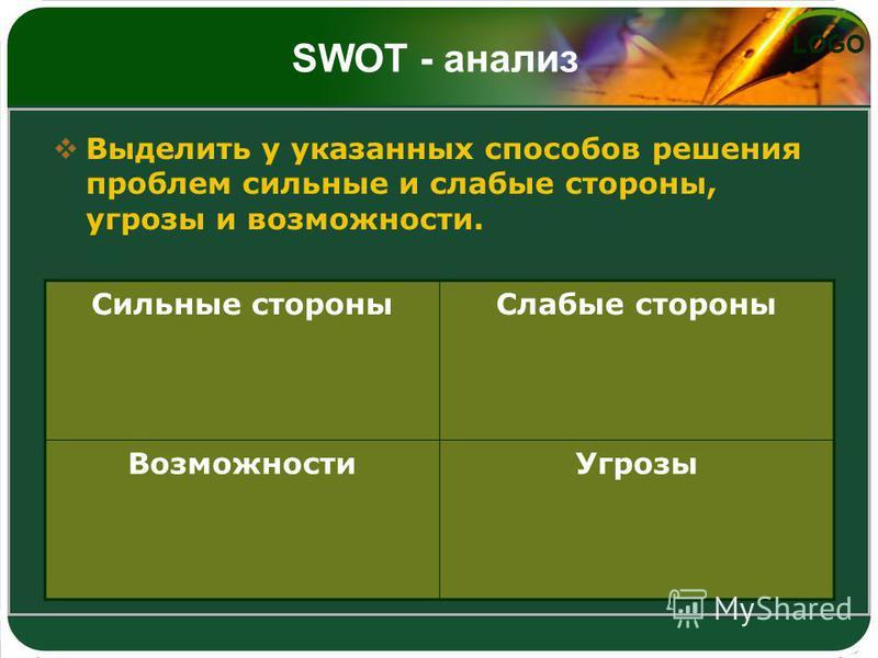 LOGO SWOT - анализ Выделить у указанных способов решения проблем сильные и слабые стороны, угрозы и возможности. Сильные стороны Слабые стороны Возможности Угрозы
