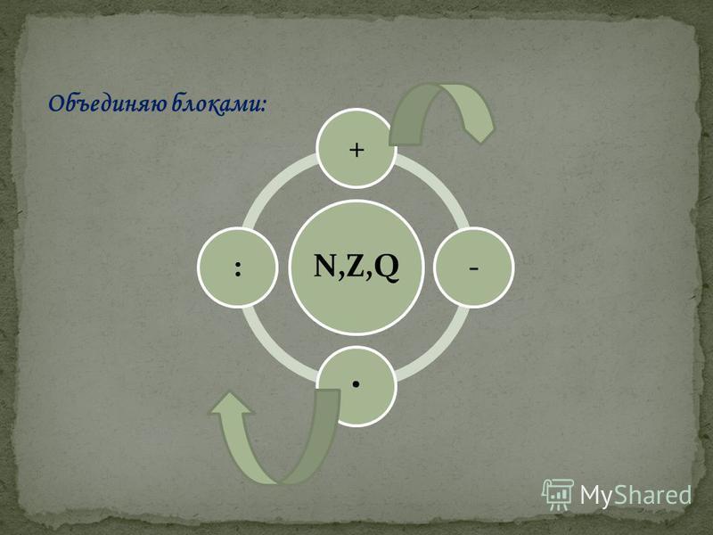 N,Z,Q +-: Объединяю блоками: