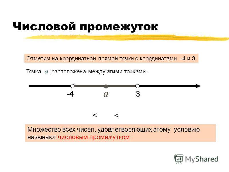 Числовой промежуток -43 а 3 а < < Отметим на координатной прямой точки с координатами -4 и 3 Точка а расположена между этими точками. Множество всех чисел, удовлетворяющих этому условию называют числовым промежутком