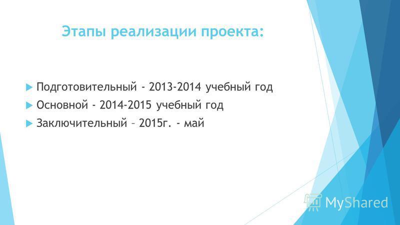 Этапы реализации проекта: Подготовительный - 2013-2014 учебный год Основной - 2014-2015 учебный год Заключительный – 2015 г. - май