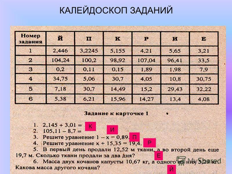 КАЛЕЙДОСКОП ЗАДАНИЙ К И П Р Е Й