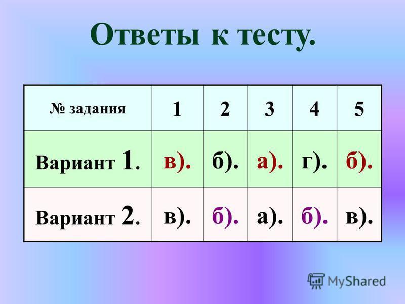 Ответы к тесту. задания 12345 Вариант 1. в).б).а).г).б). Вариант 2. в).б).а).б).в).