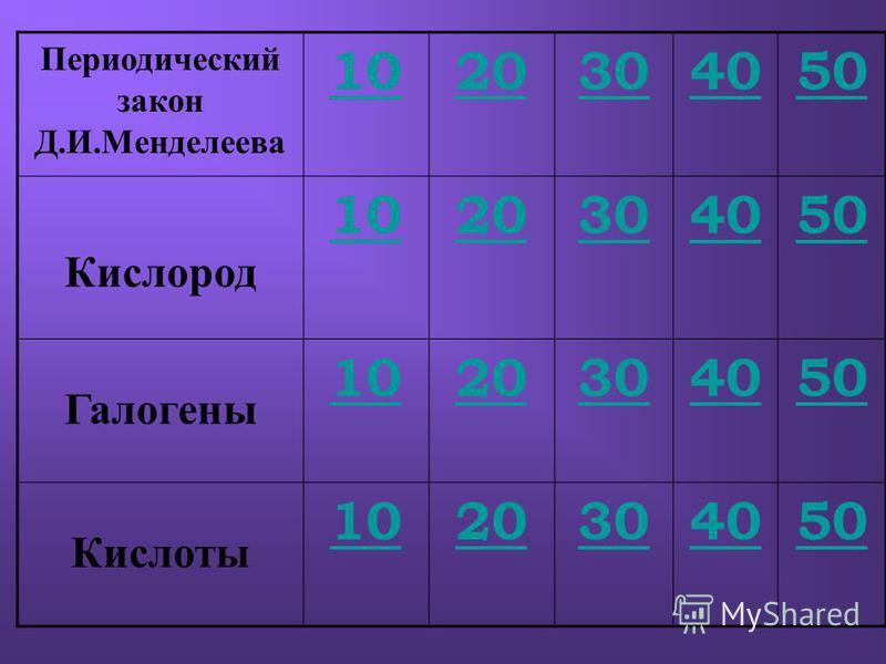 Периодический закон Д.И.Менделеева 1020304050 Кислород 1020304050 Галогены 1020304050 Кислоты 1020304050