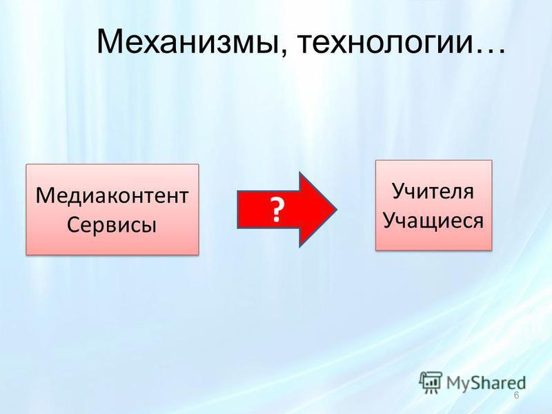 6 Медиаконтент Сервисы Медиаконтент Сервисы Учителя Учащиеся Учителя Учащиеся ? Механизмы, технологии…