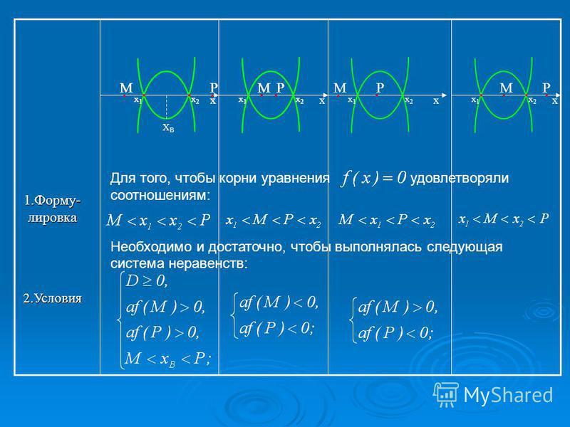 1.Форму- литровка 2. Условия х Для того, чтобы корни уравнения удовлетворяли соотношениям: Необходимо и достаточно, чтобы выполнялась следующая система неравенств: х PM х 1 х 1 х 2 х 2 х PM х 1 х 1 х 2 х 2 х PM х 1 х 1 х 2 х 2 PM х 1 х 1 х 2 х 2 х PM