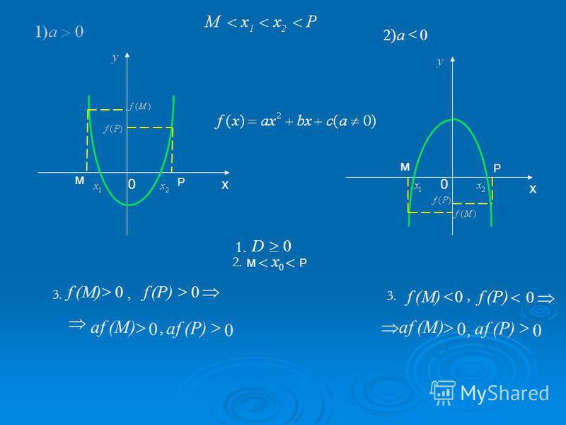 0D 1.1. 2.2. 0 x м P 3. 0(M)(M) f, 0(P) f 0 (M)(M)af, 0 (P)af 3. f, 0(M)(M) f, 0 (P)af 0 (P) 0 (M)(M)af 0 м х P х 0 м P 0)2 a