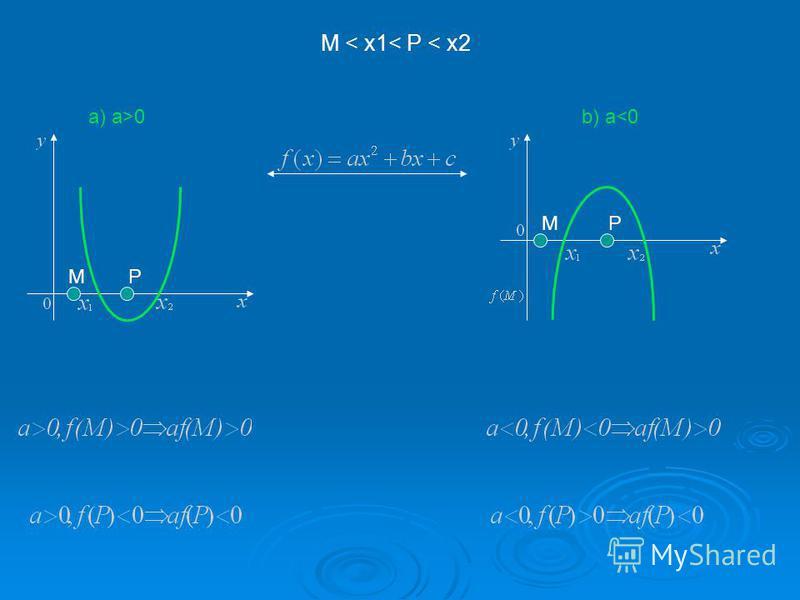 a) a>0b) a<0 М < x1< P < x2 PM MP