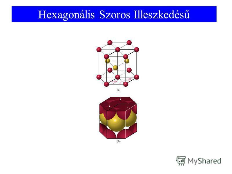 Hexagonális Szoros Illeszkedésű