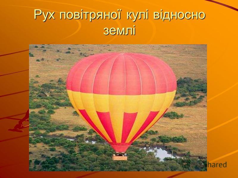 Рух повітряної кулі відносно землі