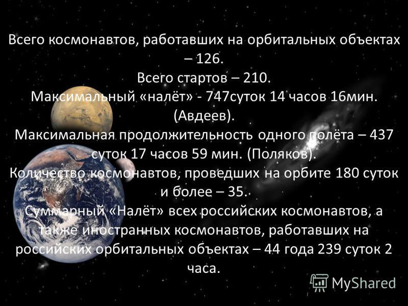 Всего космонавтов, работавших на орбитальных объектах – 126. Всего стартов – 210. Максимальный «налёт» - 747 суток 14 часов 16 мин. (Авдеев). Максимальная продолжительность одного полёта – 437 суток 17 часов 59 мин. (Поляков). Количество космонавтов,