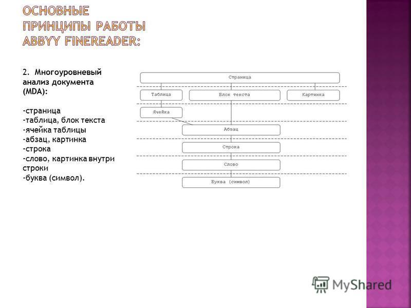 2. Многоуровневый анализ документа (MDA): -страница -таблица, блок текста -ячейка таблицы -абзац, картинка -строка -слово, картинка внутри строки -буква (символ).
