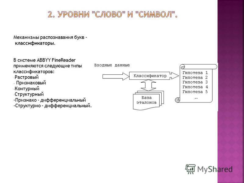 Механизмы распознавания букв - классификаторы. В системе ABBYY FineReader применяются следующие типы классификаторов: - Растровый - Признаковый - Контурный - Структурный -Признако - дифференциальный -Структурно - дифференциальный.