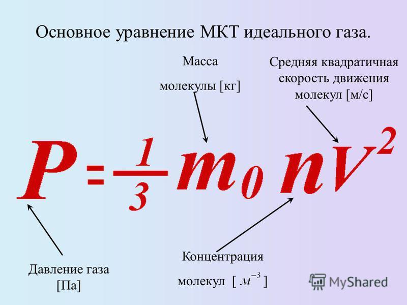 Основное уравнение МКТ идеального газа. Давление газа [Па] Масса молекулы [кг] Концентрация молекул [ ] Средняя квадратичная скорость движения молекул [м/с]