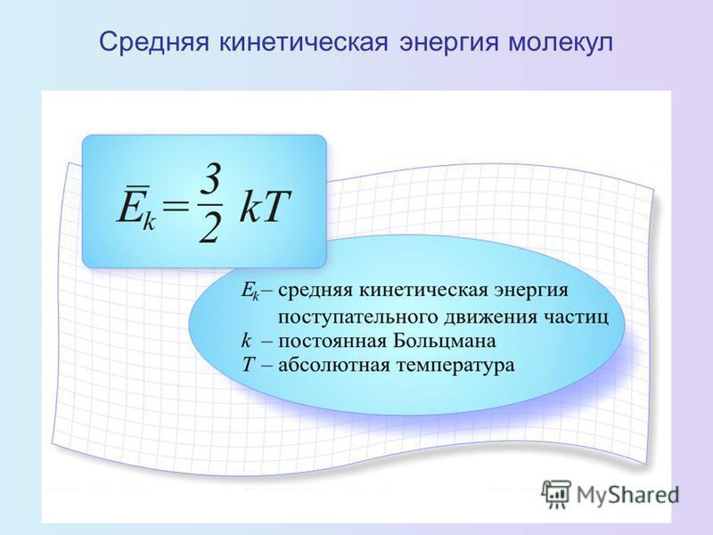 Средняя кинетическая энергия молекул