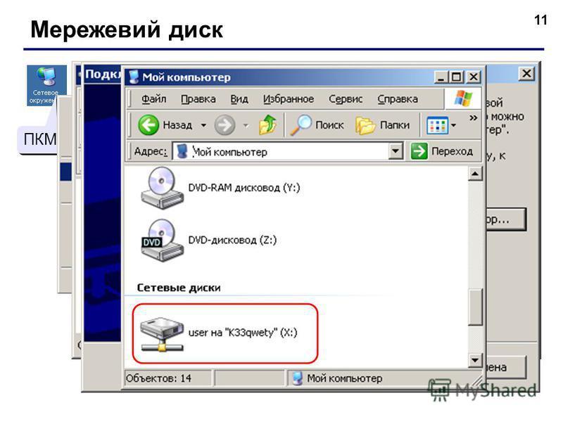 11 Мережевий диск ПКМ ЛКМ