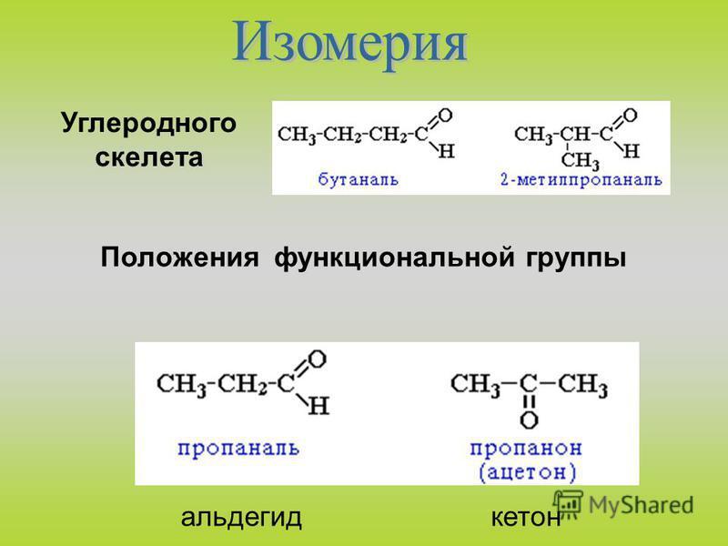 Положения функциональной группы Углеродного скелета альдегид кетон
