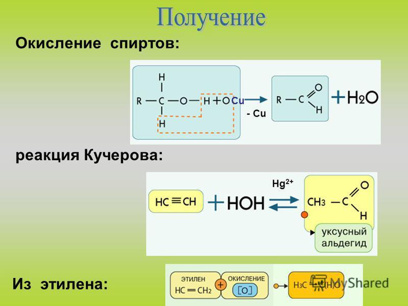 реакция Кучерова: Окисление спиртов: Из этилена: Hg 2+ Cu - Cu