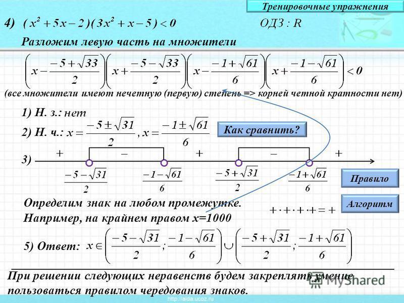 5) Ответ: 4) 1) Н. з.: 2) Н. ч.: 3) Разложим левую часть на множители (все множители имеют нечетную (первую) степень => корней четной кратности нет) Как сравнить? Определим знак на любом промежутке. Например, на крайнем правом х=1000 При решении след