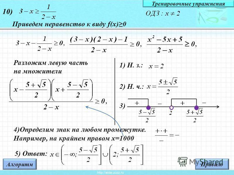 5) Ответ: 10) 1) Н. з.: 2) Н. ч.: 3) Приведем неравенство к виду f(x)0 4)Определим знак на любом промежутке. Например, на крайнем правом х=1000 Разложим левую часть на множители Правило Алгоритм Тренировочные упражнения