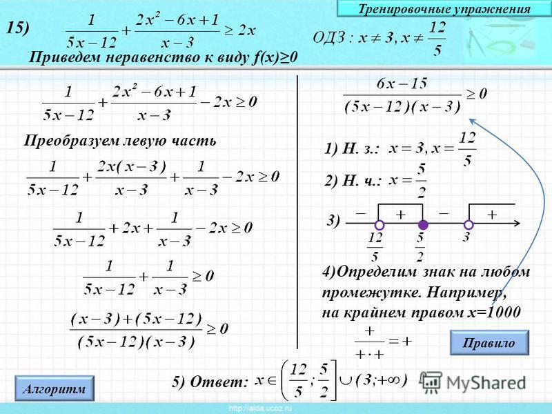 15) Приведем неравенство к виду f(x)0 Преобразуем левую часть 5) Ответ: 1) Н. з.: 2) Н. ч.: 3) 4)Определим знак на любом промежутке. Например, на крайнем правом х=1000 Правило Алгоритм Тренировочные упражнения