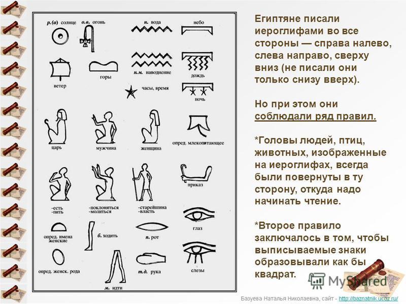 Египтяне писали иероглифами во все стороны справа налево, слева направо, сверху вниз (не писали они только снизу вверх). Но при этом они соблюдали ряд правил. *Головы людей, птиц, животных, изображенные на иероглифах, всегда были повернуты в ту сторо