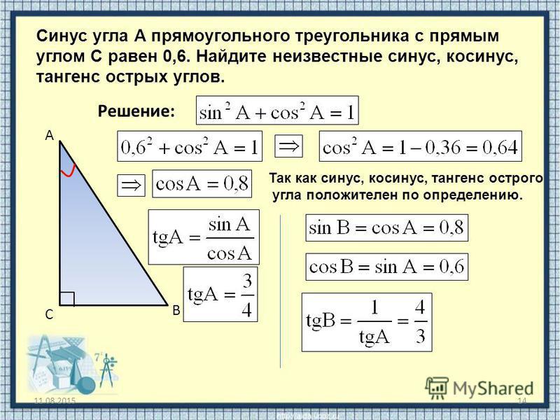 11.08.201514 В С А Синус угла А прямоугольного треугольника с прямым углом С равен 0,6. Найдите неизвестные синус, косинус, тангенс острых углов. Решение: Так как синус, косинус, тангенс острого угла положителен по определению.
