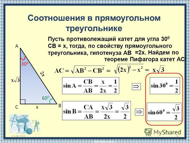11.08.201523 Соотношения в прямоугольном треугольнике В С А Пусть противолежащий катет для угла 30 0 СВ = х, тогда, по свойству прямоугольного треугольника, гипотенуза АВ х 2 х 30 0 60 0 =2 х. Найдем по теореме Пифагора катет АС: