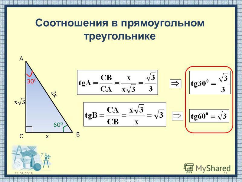 11.08.201525 Соотношения в прямоугольном треугольнике В С А х 2 х 30 0 60 0