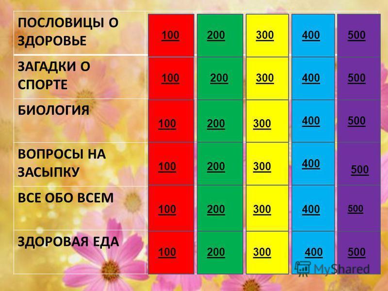 ПОСЛОВИЦЫ О ЗДОРОВЬЕ ЗАГАДКИ О СПОРТЕ БИОЛОГИЯ ВОПРОСЫ НА ЗАСЫПКУ ВСЕ ОБО ВСЕМ ЗДОРОВАЯ ЕДА 100500400300 100 200 300 400 500 200 500 400