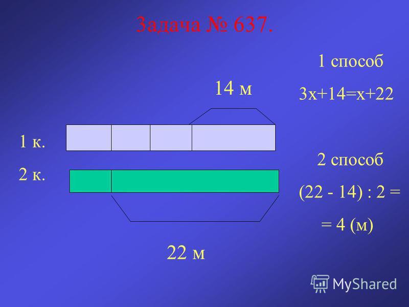 3 ззадача 637. 14 м 22 м 1 к. 2 к. 1 способ 3 х+14=х+22 2 способ (22 - 14) : 2 = = 4 (м)
