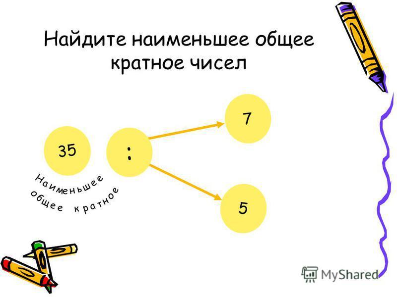 Найдите наименьшее общее кратное чисел 7 5 : ? Н а и м е н ь ш е е о б щ е е к р а т н о е 35