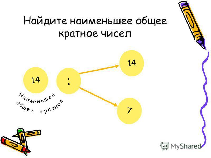 Найдите наименьшее общее кратное чисел 14 7 : ? Н а и м е н ь ш е е о б щ е е к р а т н о е