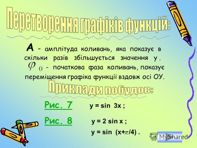 Перетворення графіків тригонометричних функцій Графік тригонометричних функцій має вигляд: - циклічна частота коливань, показує в скільки разів графік функції зжимається до осі ОУ; - показує зміщення графіка функції вздовж осі ОУ, якщо, то він перемі