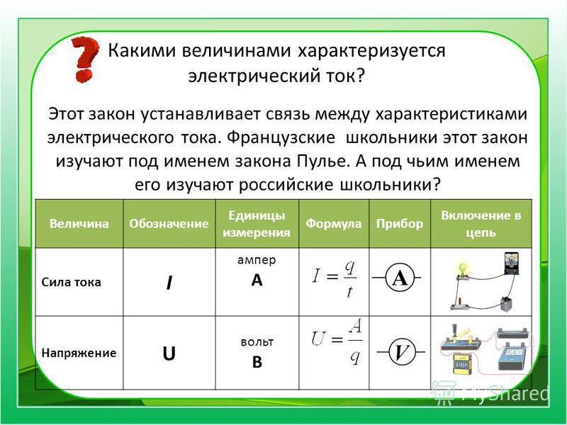Этот закон устанавливает связь между характеристиками электрического тока. Французские школьники этот закон изучают под именем закона Пулье. А под чьим именем его изучают российские школьники? Величина Обозначение Единицы измерения Формула Прибор Вкл