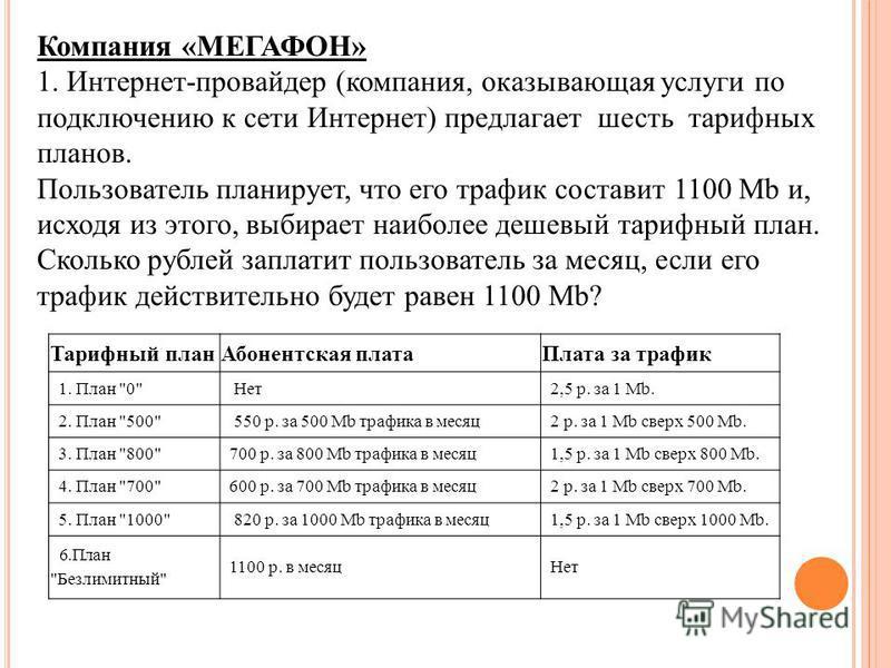 Тарифный план Абонентская плата Плата за трафик 1. План