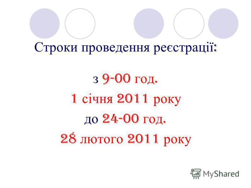 Строки проведення реєстрації : з 9-00 год. 1 січня 2011 року до 24-00 год. 28 лютого 2011 року