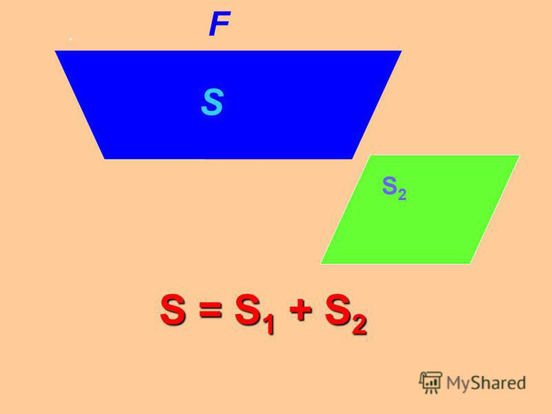 F1F1 F2F2 S1S1 S2S2 S F S = S 1 + S 2