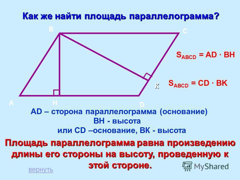 Как же найти площадь параллелограмма? A B C D H AD – сторона параллелограмма (основание) ВН - высота Площадь параллелограмма равна произведению длины его стороны на высоту, проведенную к этой стороне. К или CD –основание, ВК - высота S АВСD = AD · BH