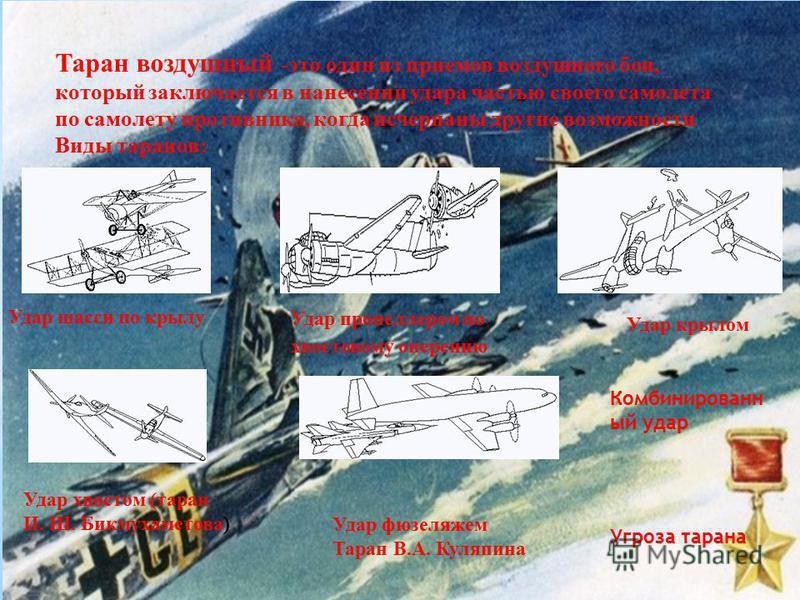Таран воздушный -это один из приемов воздушного боя, который заключается в нанесении удара частью своего самолета по самолету противника, когда исчерпаны другие возможности Виды таранов: Удар шасси по крылу Удар пропеллером по хвостовому оперению Уда