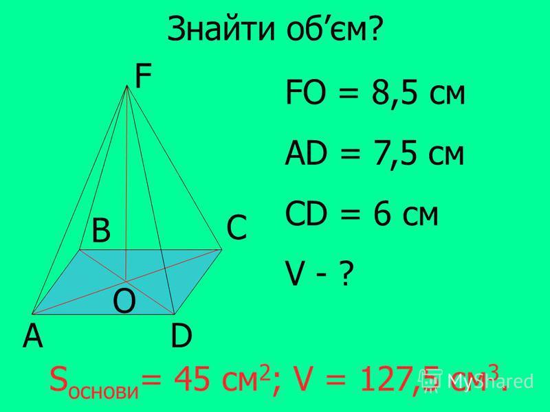 Як називаються фігури? C A B C1C1 A1A1 B1B1 A B D F O C
